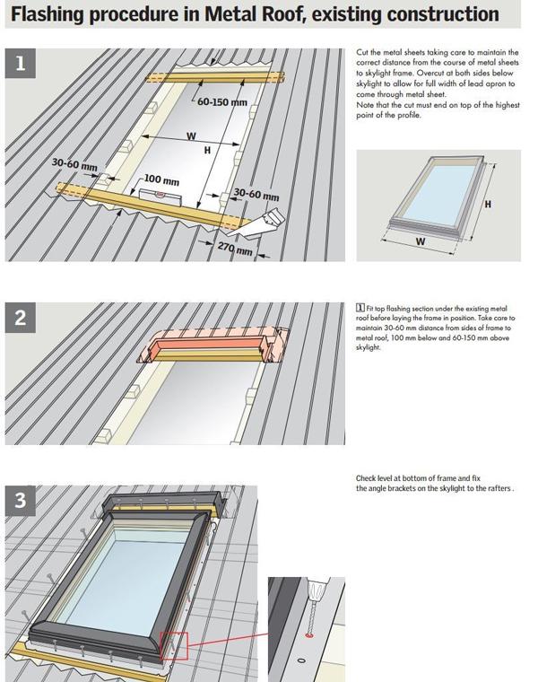 سقف شیشه ای- اسکای لایت
